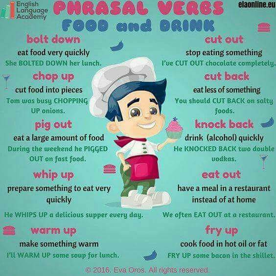 Learn Phrasal Verbs for Food and Drink