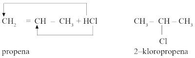 Semua hidrokarbon merupakan senyawa nonpolar sehingga tidak larut dalam air Sifat Fisik dan Kimia Alkana, Alkena, Alkuna, Senyawa Kimia