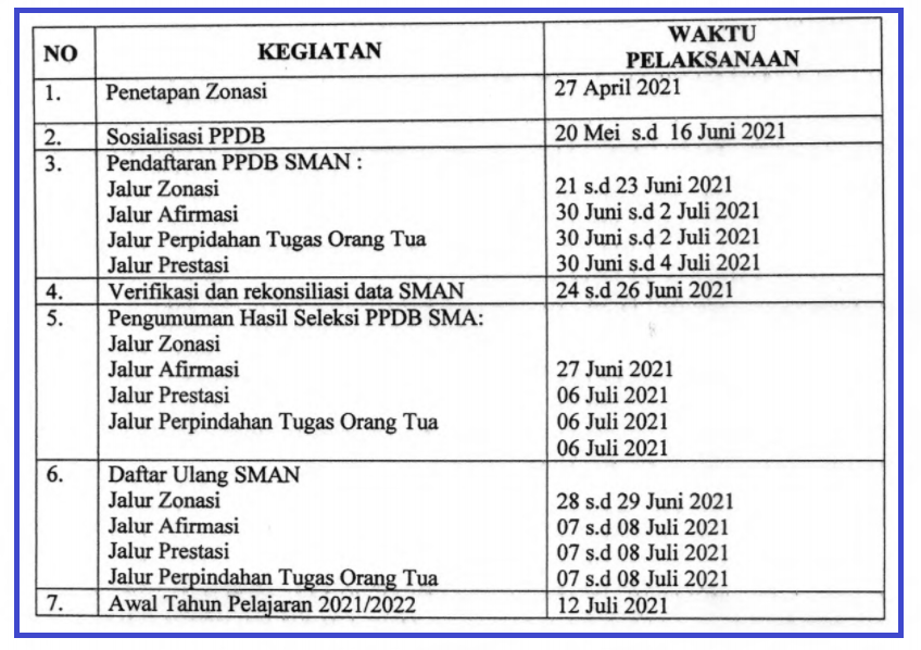 gambar jadwal ppdb banten 2021/2022