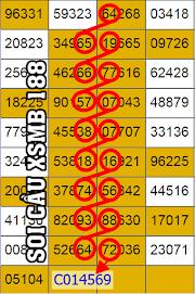 Soi cầu miền bắc 01-12 - Dàn 3 càng đề thứ 3 - cầu bạch thủ lô xiên trúng cao hôm nay