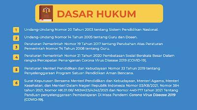 Landasan Hukum Pembelajaran Tahun Ajaran 2021/2022