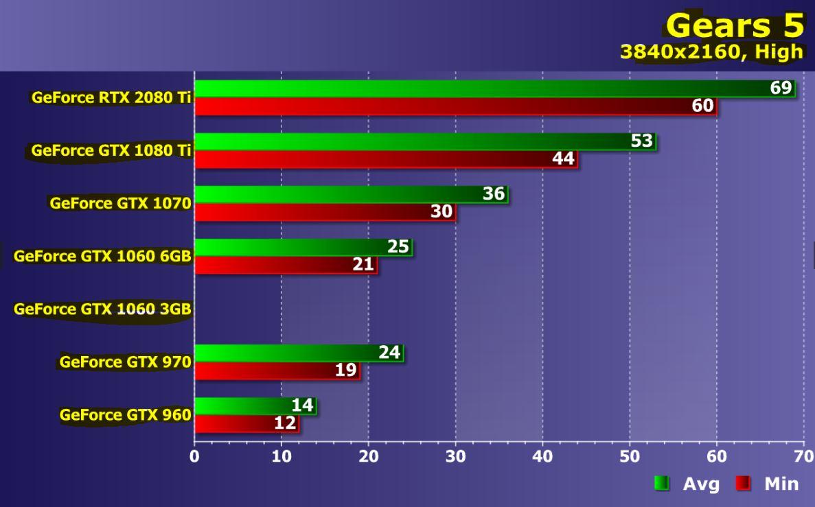 GeForce GTX 1070
