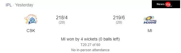 Mumbai defeated Chennai, a breath taking match, Pollard played a massive innings MI vs CSK