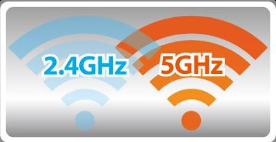 Apa Perbedaan Sinyal WiFi 2.4 GHz dan 5GHz?