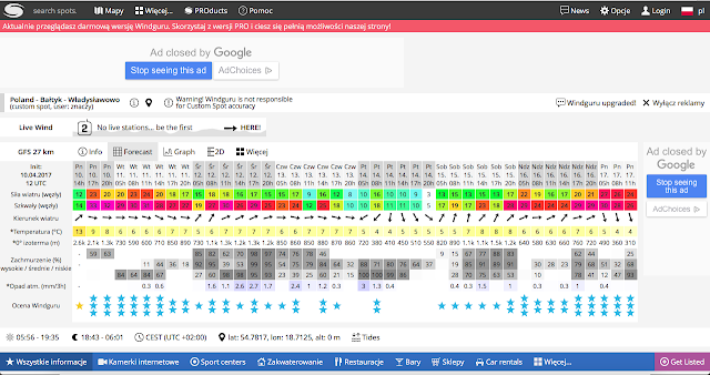 surf forecast_boardborn.pl