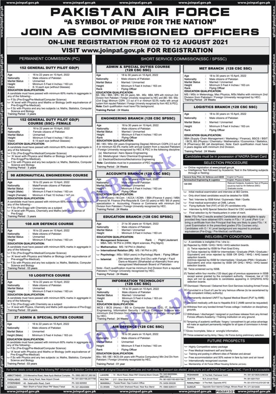 Join Pakistan Air Force PAF Jobs 2021 – PAF Apply Online www.joinpaf.gov.pk