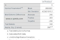Normality Test of Kolmogorov-Smirnov Using SPSS