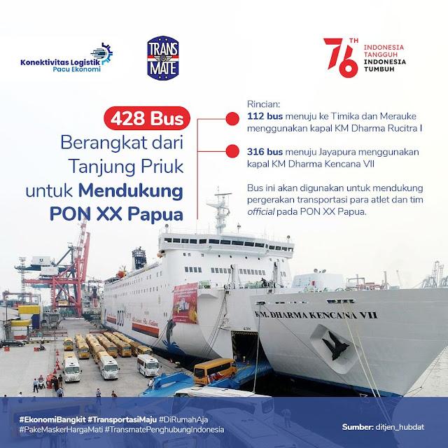 Fakta Menarik Seputar PON XX Papua 6
