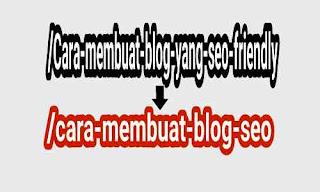 Cara mengubah permalink di wordpress agar seo friendly