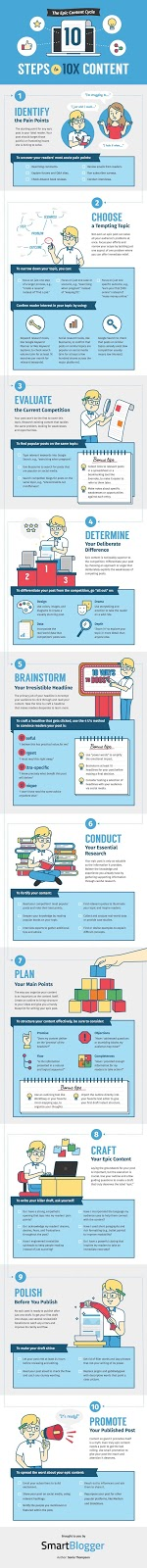 10 ways to improve content #infographic
