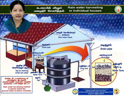 rain water harvesting methods and tricks