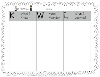 13 Colonies KWL FREE worksheet: Background Information
