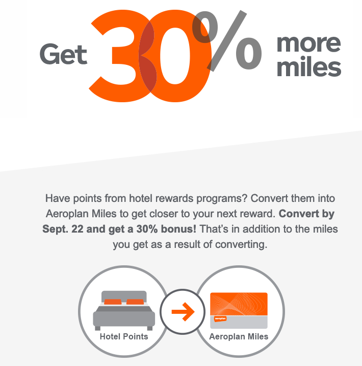 Rewards Canada: 30% Bonus Aeroplan Miles when you convert ...