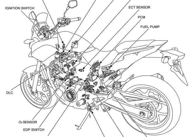 Honda NC700X Service Manual  Wiring Diagram Service