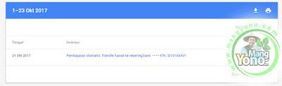 Pembayaran otomatis Transfer kawat ke rekening bank...
