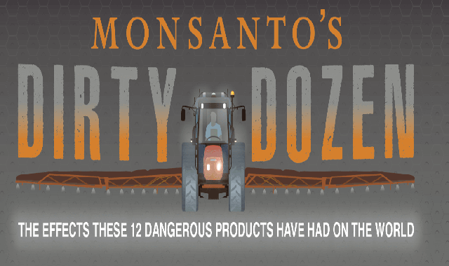 Monsanto's Dirty Dozen: The Effects These 12 Dangerous Products Have Had on the World #infographic