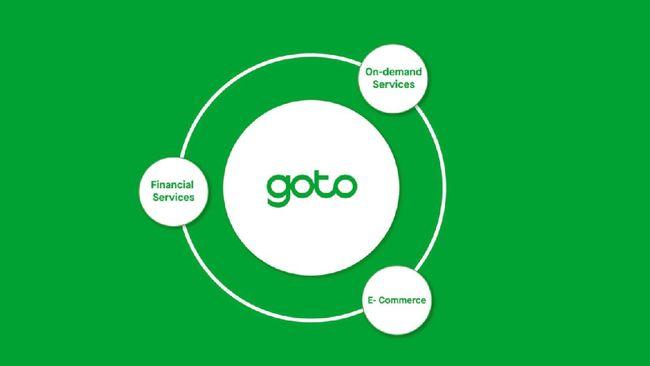 Aplikasi GoTo Gojek-Tokopedia