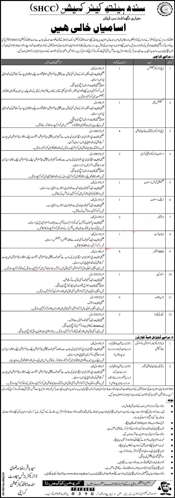 Sindh Health Care Commission SHCC Jobs 2019