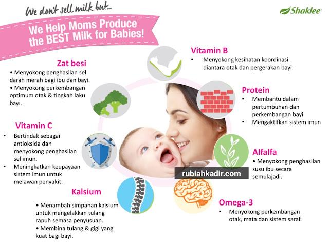 Nutrisi Untuk Bayi Dan Ibu Yang Menyusu