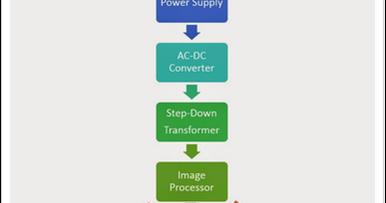 Mi Blogger Diagrama De Bloques Impresora De Inyeccion