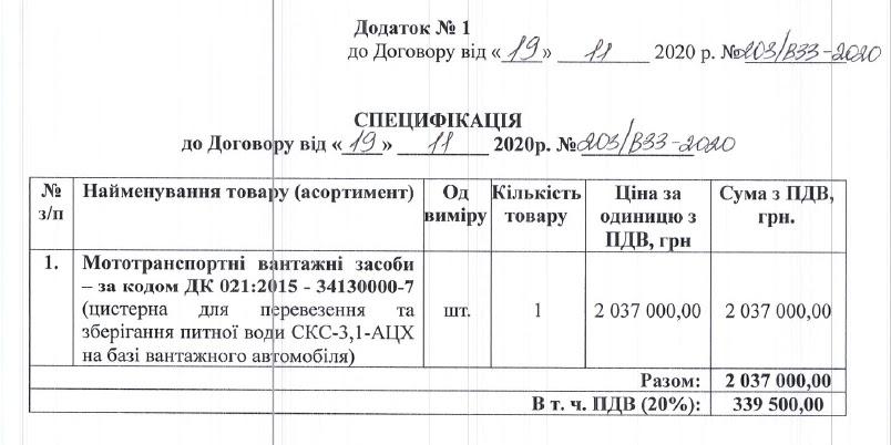 ТОВ Спец-Ком-Сервіс отримало ще один контракт від Нацгвардії