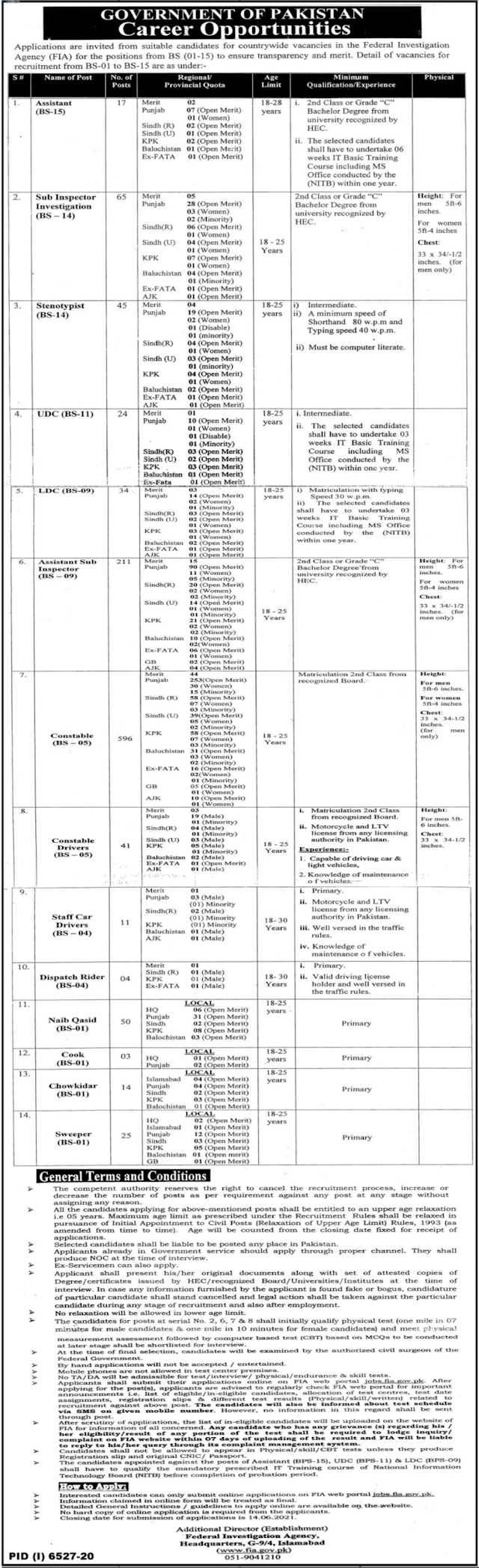 New Latest 1143 Posts Federal Investigation Agency (FIA) Jobs 2021 For Assistant, Constable And Many More