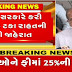 Gujarat Private School Fee Related Letest News Today