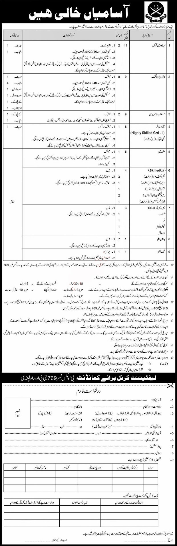 LDC, UDC, Assistant and Storeman Jobs in Pak Army