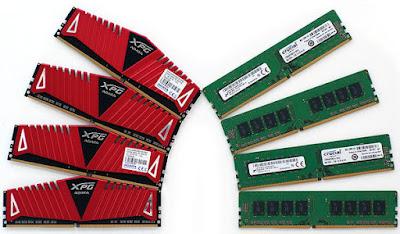 Contoh Tampilan RAM