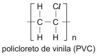 policloreto de vinila (PVC)