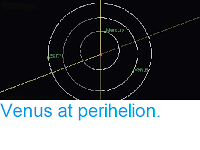 https://sciencythoughts.blogspot.com/2014/09/venus-at-perihelion.html#