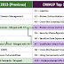 [WEB HACKING] 10 Most Common Web Security Vulnerabilities(OWASP TOP 10 2013?!)