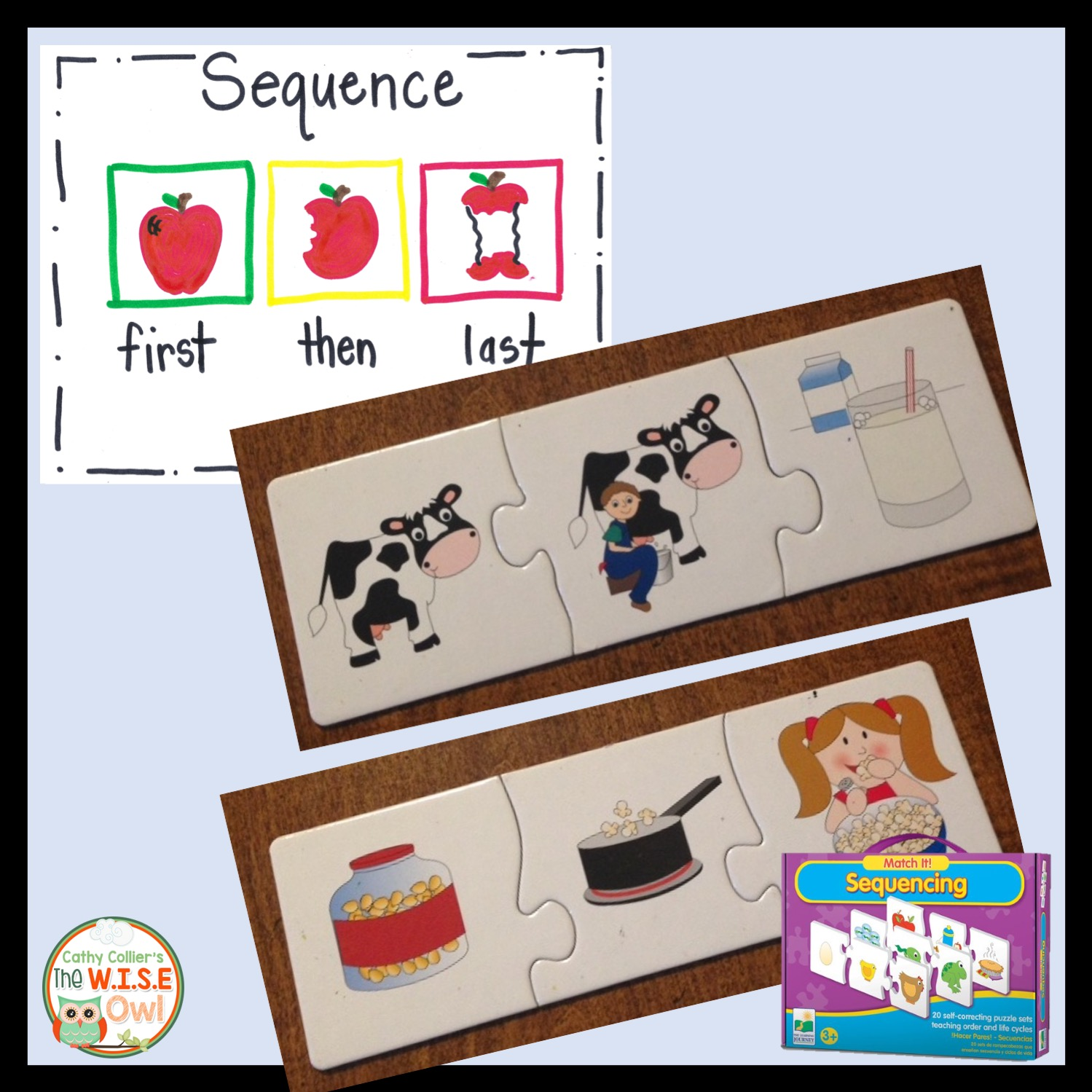 First Then Last Easy Way To Teach Sequencing