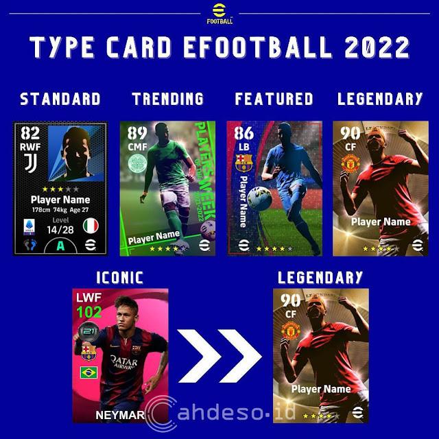 Jenis Kartu Pemain di eFootball PES 2022