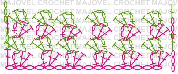 Patron puntada 1 Crochet Imagen Puntada a relieve sencilla por Majovel Crochet