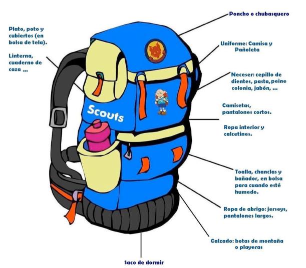 6851a1b5b *Más de 65 litros: Este tipo de mochilas es el más utilizado para salidas de  más de un fin de semana y con previsión para el futuro.