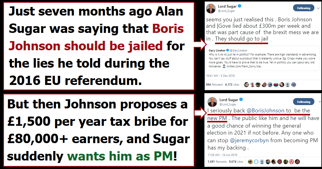 Boris Johnson's tax bribe certainly worked a treat on Alan Sugar