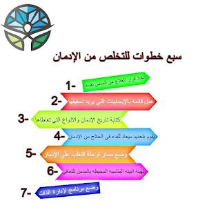 اسباب الادمان فى مصر