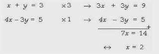 Tiga Pembahasan Cara Menyelesaikan Soal Sistem Persamaan Linear Dua Variabel