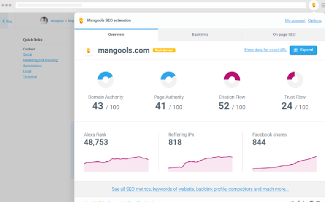 Mangools SEO Extension Top 10 Firefox Add-ons and Extensions for SEO