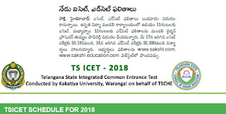 TS ICET 2018 Results Declared