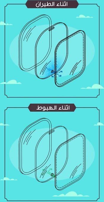 تصميم نافذة الطائرة وعلاقة الثقوب