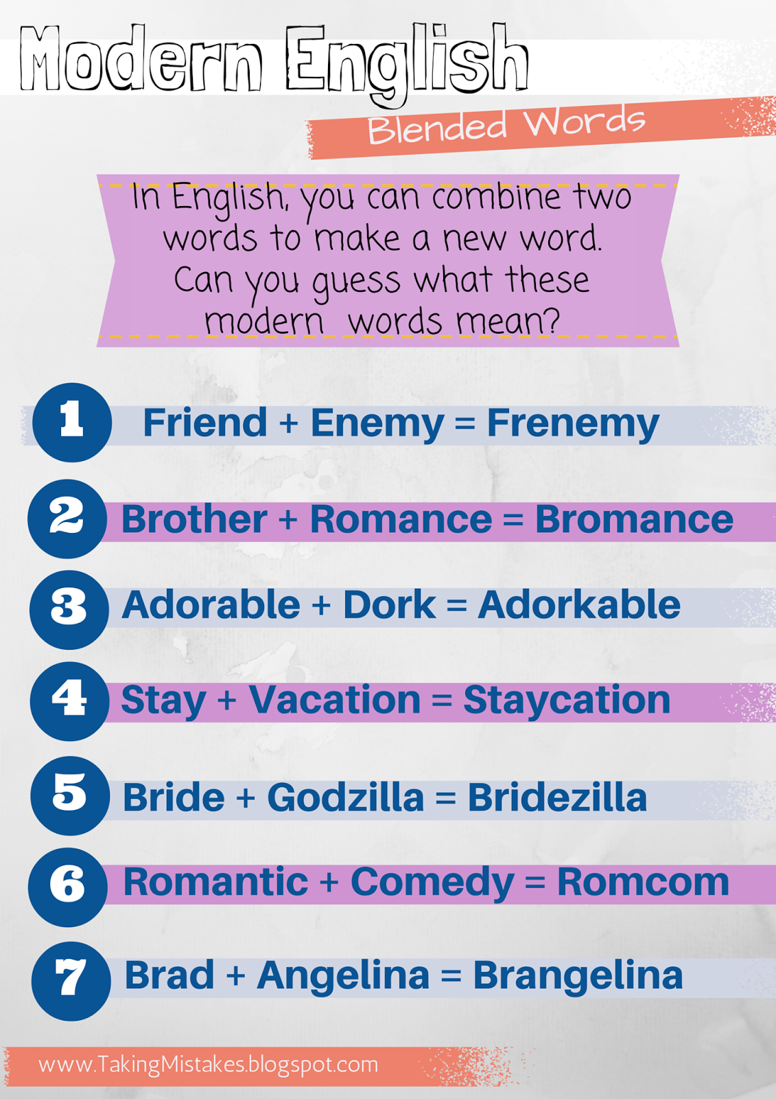Blended word examples