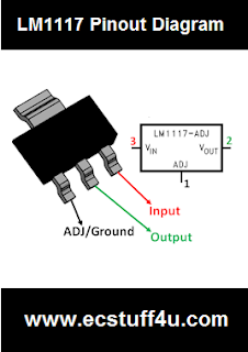 LM1117 Pinout Diagram