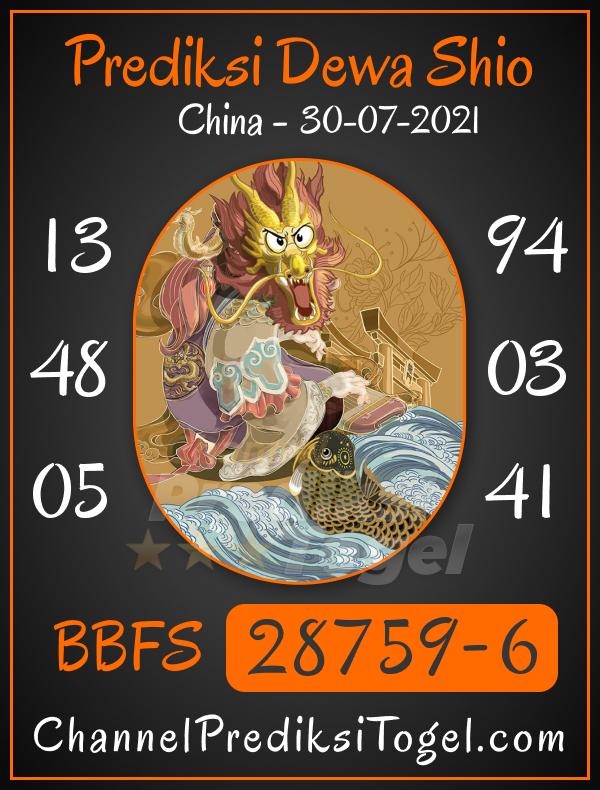 Predksi Shio China