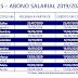 Calendário de Pagamento do Abono Salarial  do PIS/PASEP 2019/2020.