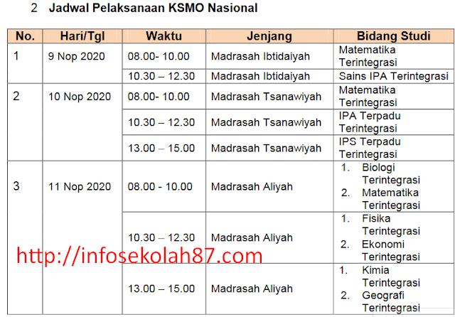 Perubahan Jadwal Pelaksanaan KSMO Tahun 2020