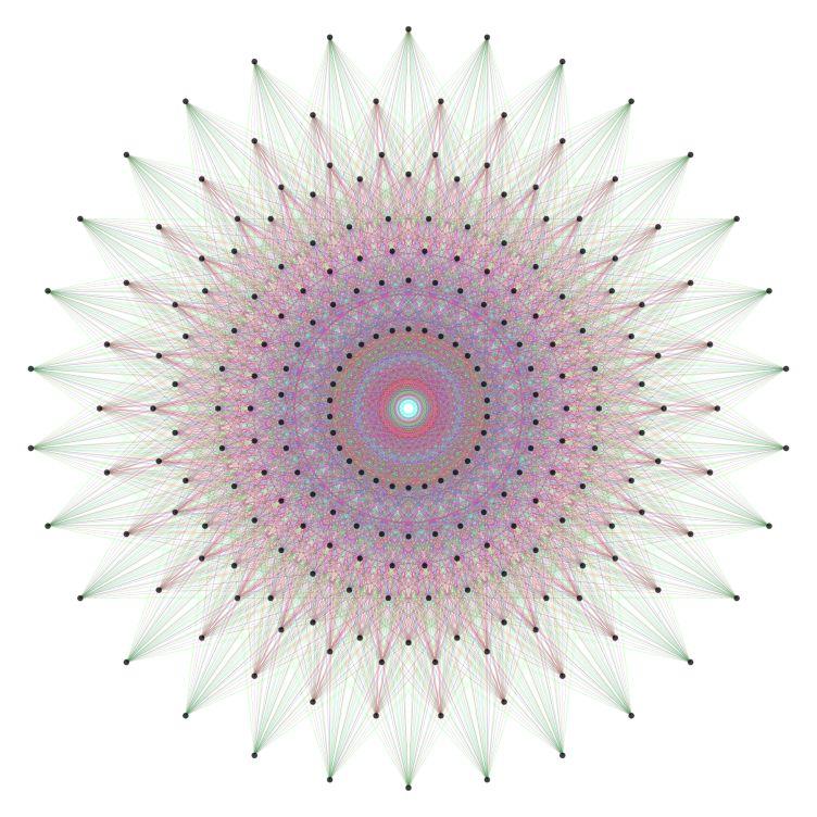 Estrutura E8 sqrt6