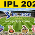 This IPL 2020, know which player will play in which team | IPL 2020 Team List