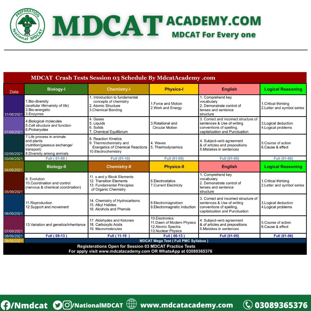 MDCAT practice test season -03.